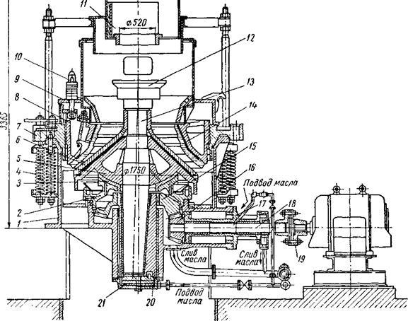 Дробилка ксд-1750б характеристики и параметры дробилка щековая смд-108 казахстан купить