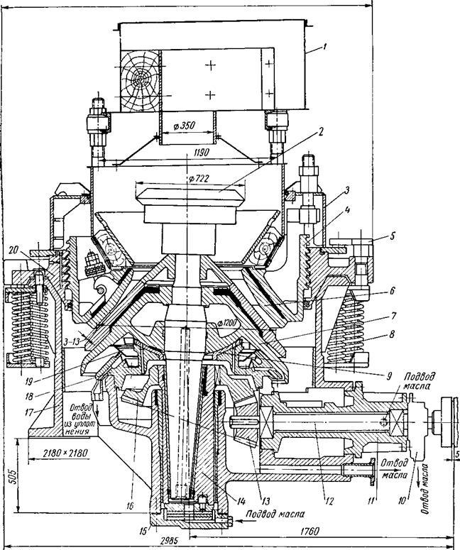 Устройство и работа конусной дробилки с пологим конусом ксд-900 питатель пк