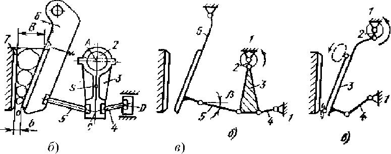Схема работы щековой дробилки